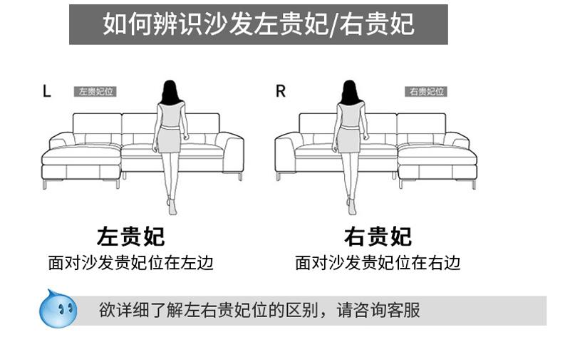 辨别沙发方向图.jpg